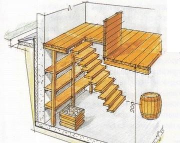 схематическая лестница