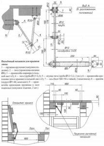Схема сборки люка