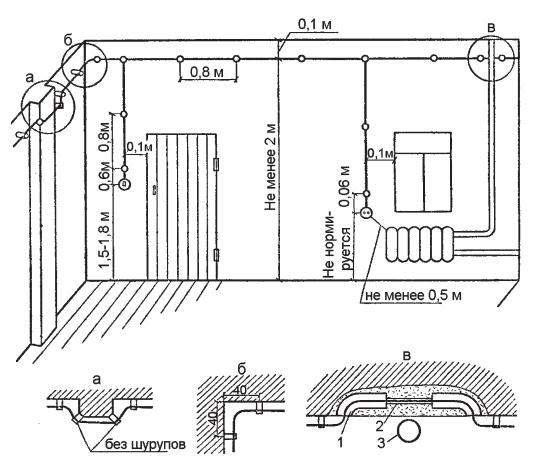 Схема правильного монтажа проводки
