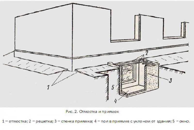 Проектирование технического