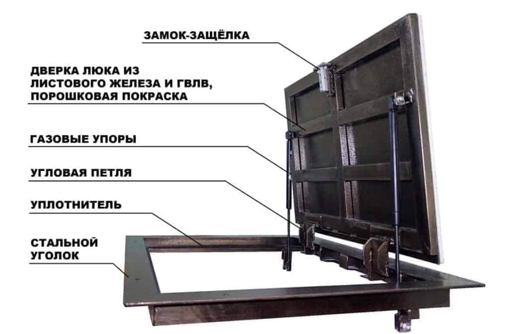 схема люка с амортизаторами