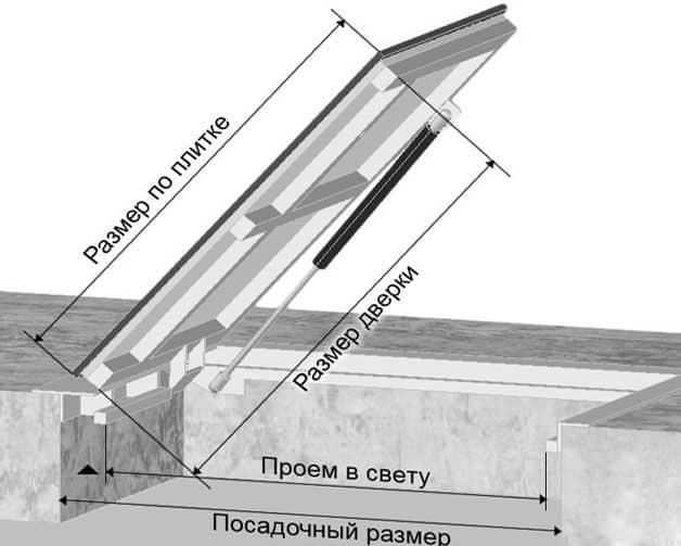 Схема расположения люка