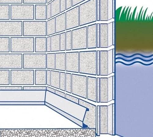 В каких случаях нужна гидроизоляция
